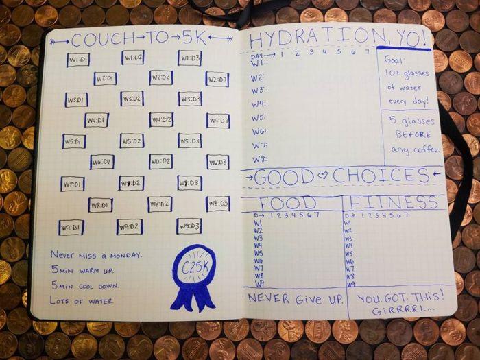Bullet Journal Ideas | Organization |Resin Crafts | Bullet Journal Hacks | Project Organization | Diet Planning | Meal Prepping